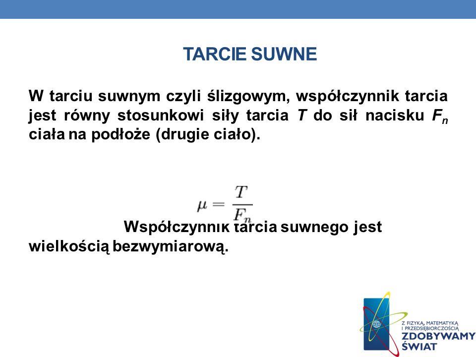 Tarcie suwne