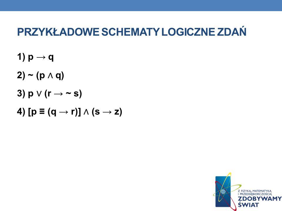 Przykładowe schematy logiczne zdań