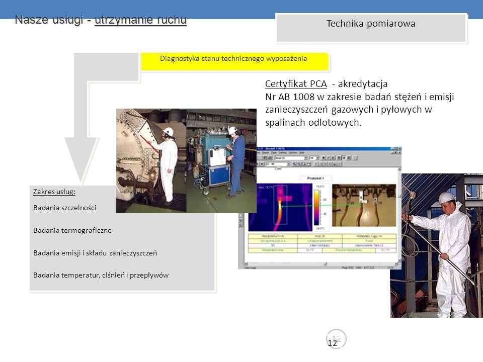 Diagnostyka stanu technicznego wyposażenia