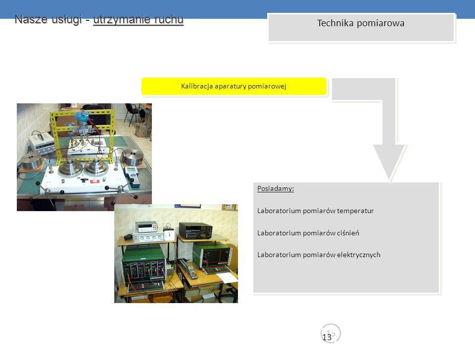 Kalibracja aparatury pomiarowej