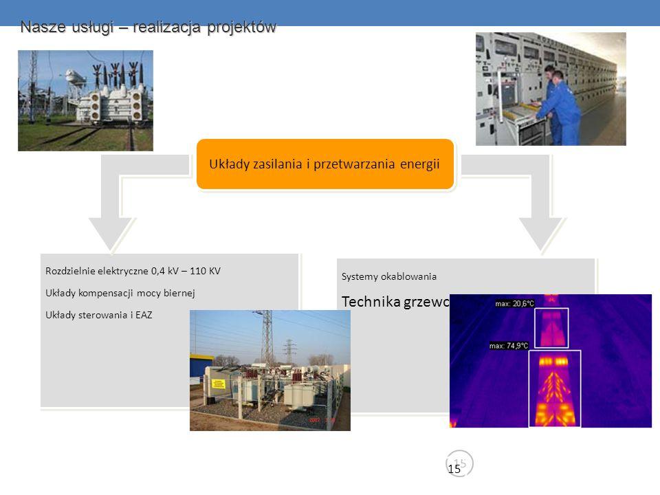 Układy zasilania i przetwarzania energii