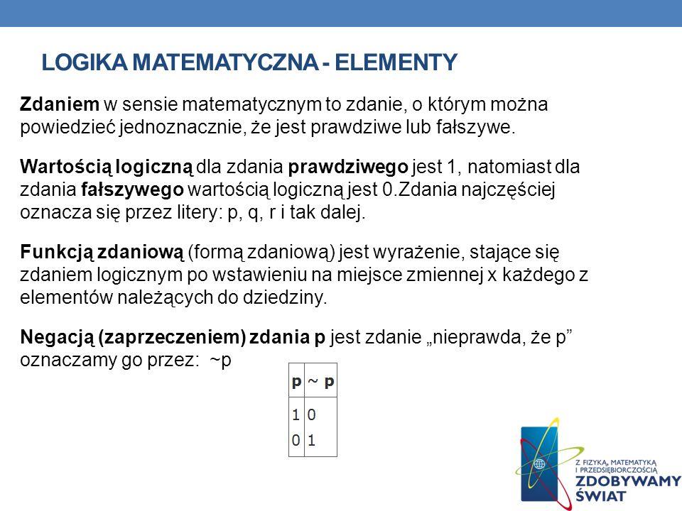Logika matematyczna - elementy
