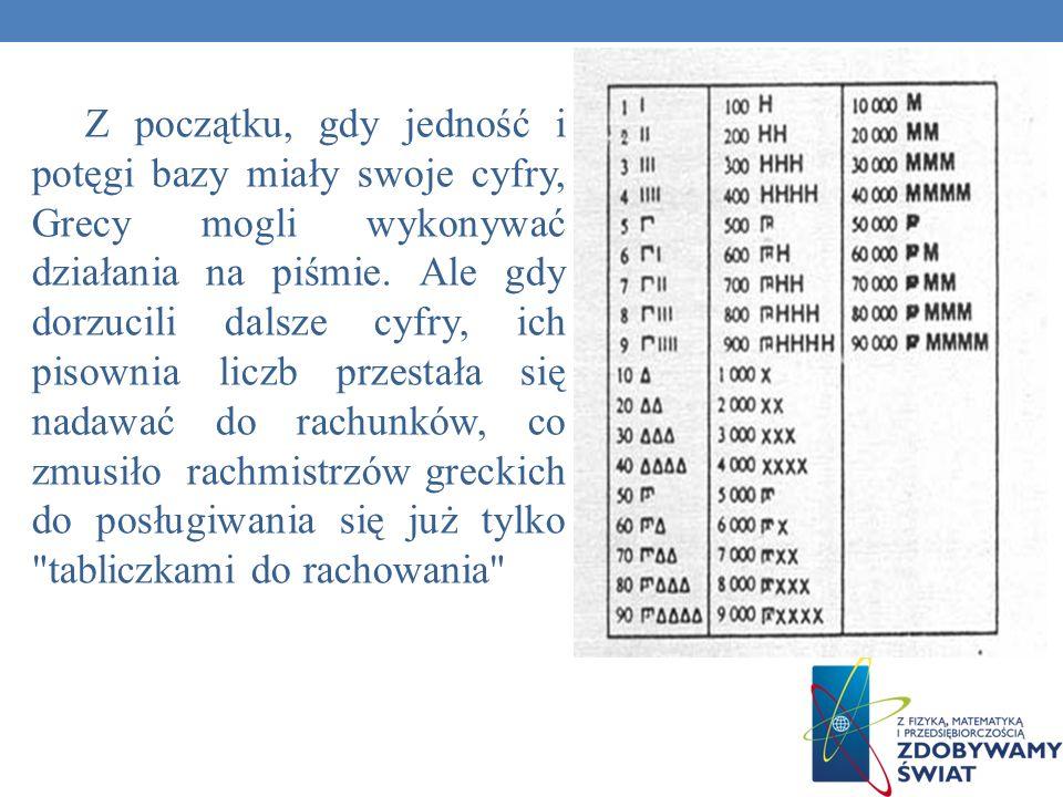 Z początku, gdy jedność i potęgi bazy miały swoje cyfry, Grecy mogli wykonywać działania na piśmie.