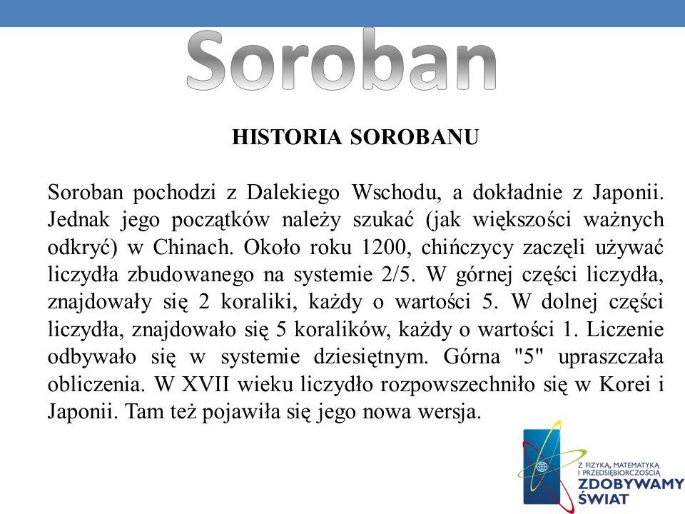 Soroban HISTORIA SOROBANU