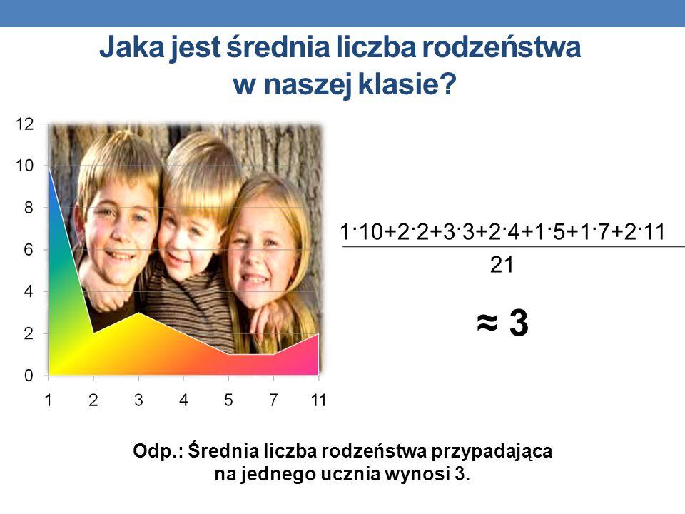 Jaka jest średnia liczba rodzeństwa w naszej klasie