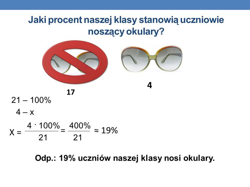 Jaki procent naszej klasy stanowią uczniowie noszący okulary