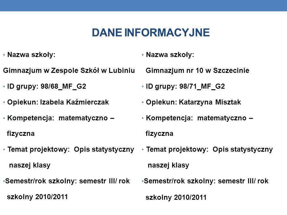 Dane INFORMACYJNE Nazwa szkoły: Gimnazjum w Zespole Szkół w Lubiniu