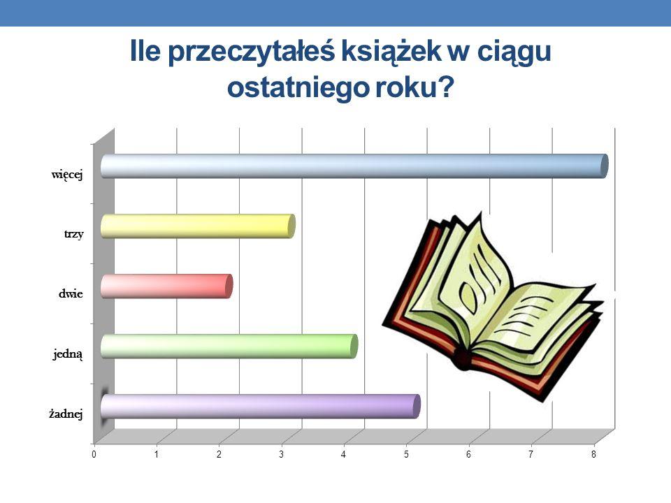 Ile przeczytałeś książek w ciągu ostatniego roku