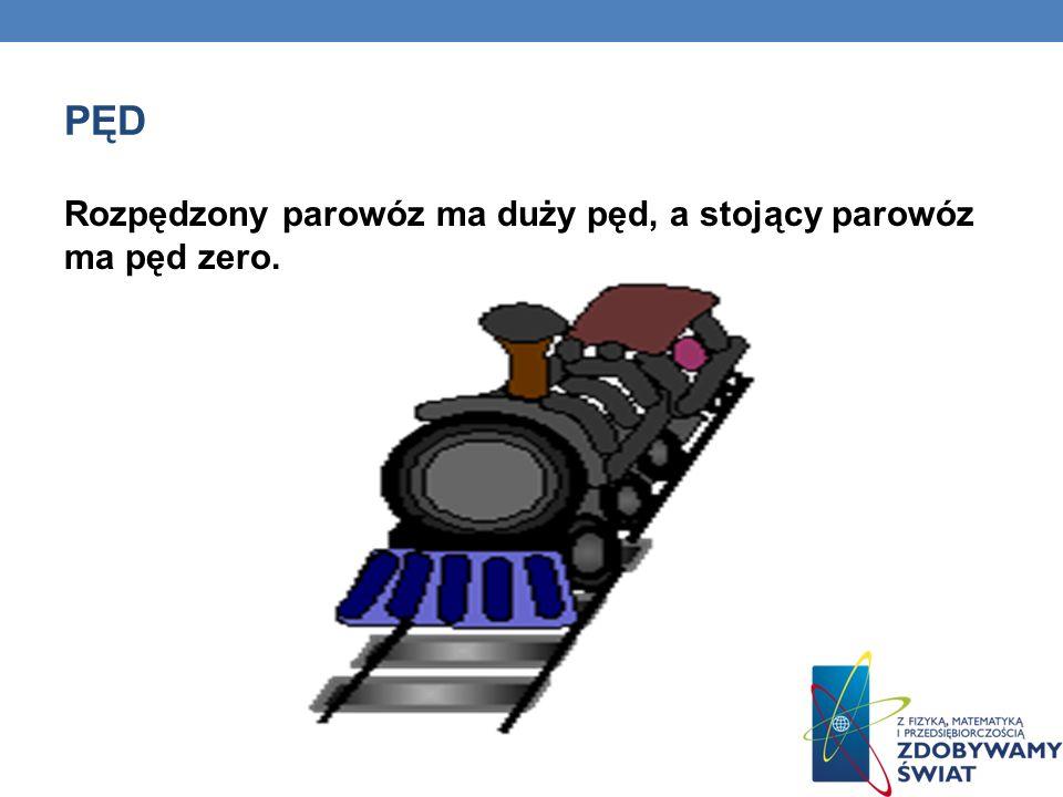 Pęd Rozpędzony parowóz ma duży pęd, a stojący parowóz ma pęd zero.