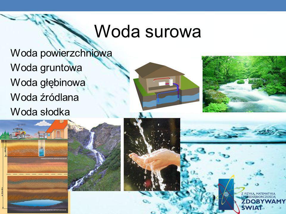 Woda surowa Woda powierzchniowa Woda gruntowa Woda głębinowa