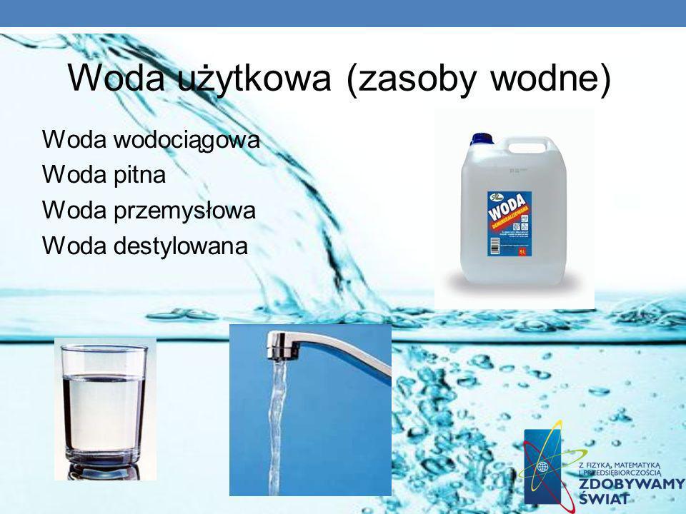 Woda użytkowa (zasoby wodne)