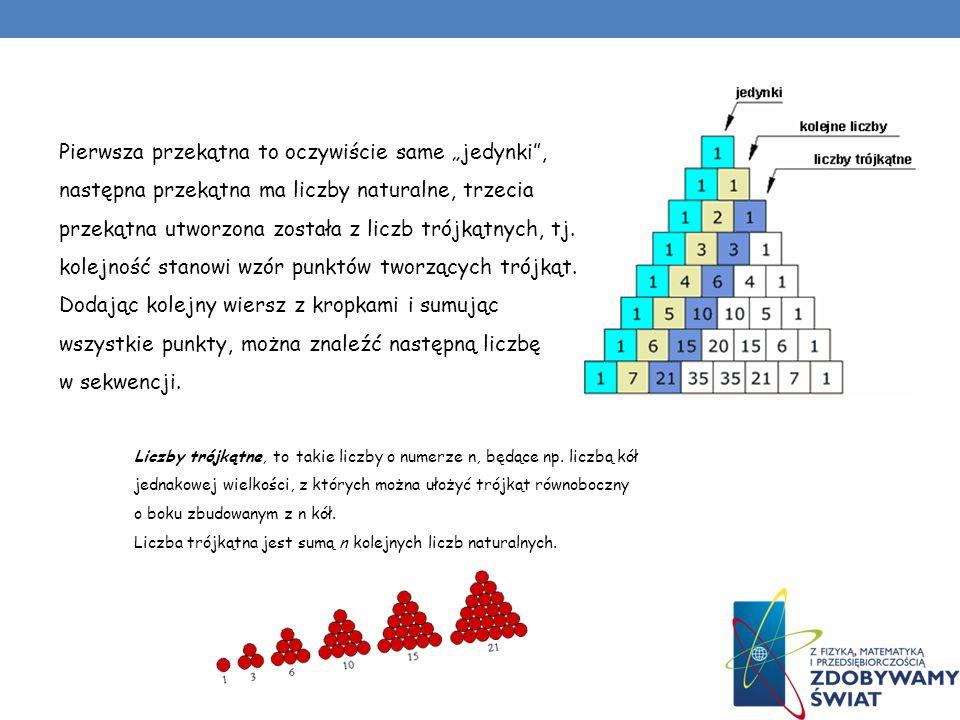 """Pierwsza przekątna to oczywiście same """"jedynki , następna przekątna ma liczby naturalne, trzecia przekątna utworzona została z liczb trójkątnych, tj. kolejność stanowi wzór punktów tworzących trójkąt. Dodając kolejny wiersz z kropkami i sumując wszystkie punkty, można znaleźć następną liczbę w sekwencji."""