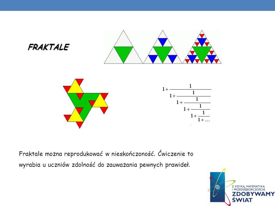 FRAKTALE Fraktale można reprodukować w nieskończoność.