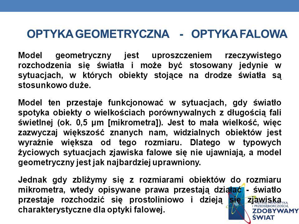 Optyka geometryczna - optyka falowa