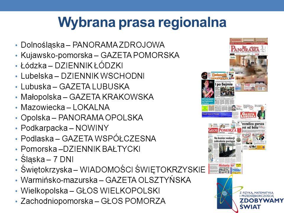 Wybrana prasa regionalna