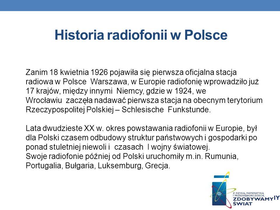 Historia radiofonii w Polsce
