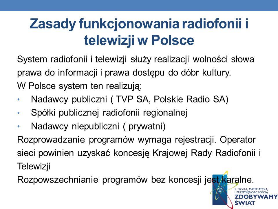 Zasady funkcjonowania radiofonii i telewizji w Polsce