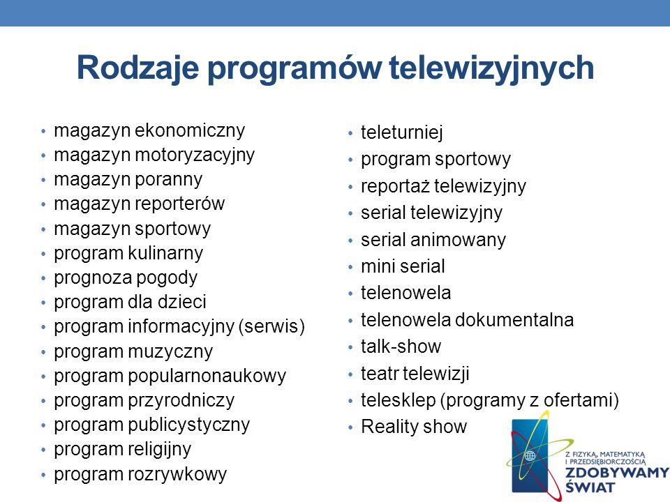 Rodzaje programów telewizyjnych
