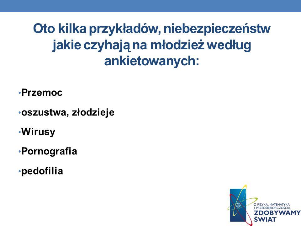 Oto kilka przykładów, niebezpieczeństw jakie czyhają na młodzież według ankietowanych: