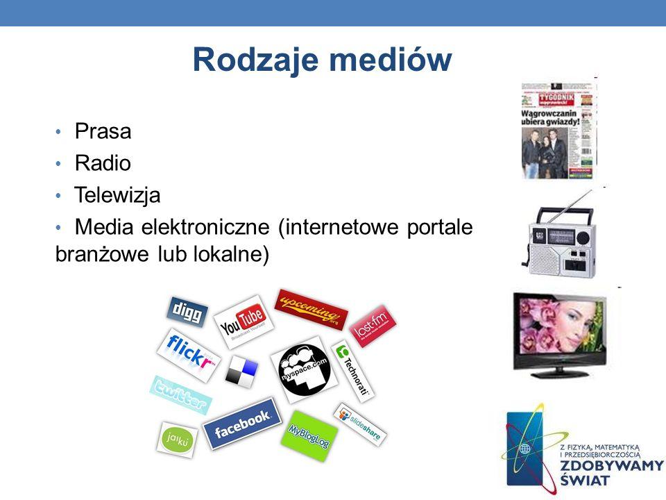 Rodzaje mediów Prasa Radio Telewizja