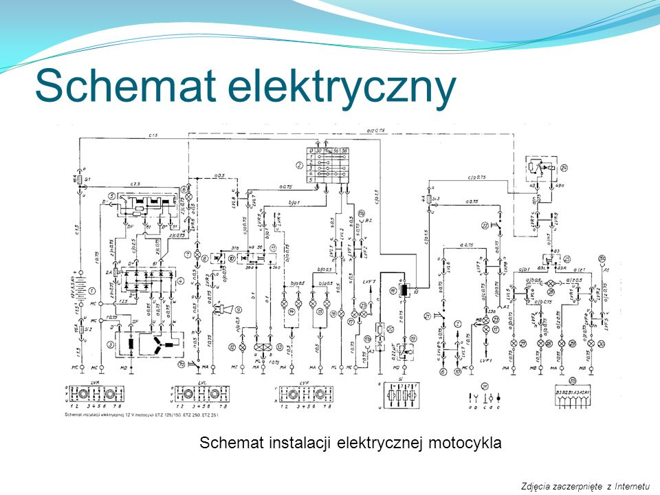 Schemat instalacji elektrycznej motocykla