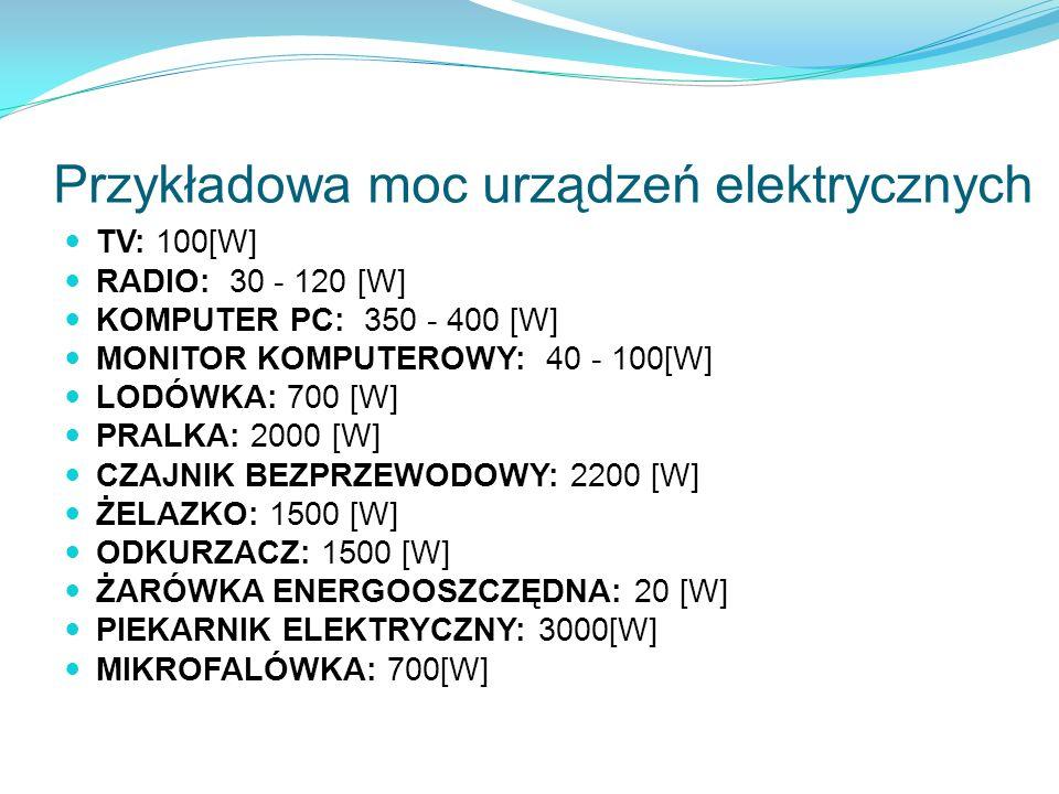 Przykładowa moc urządzeń elektrycznych