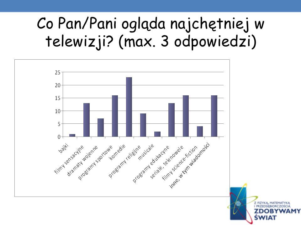 Co Pan/Pani ogląda najchętniej w telewizji (max. 3 odpowiedzi)