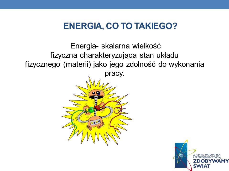 Energia, co to takiego