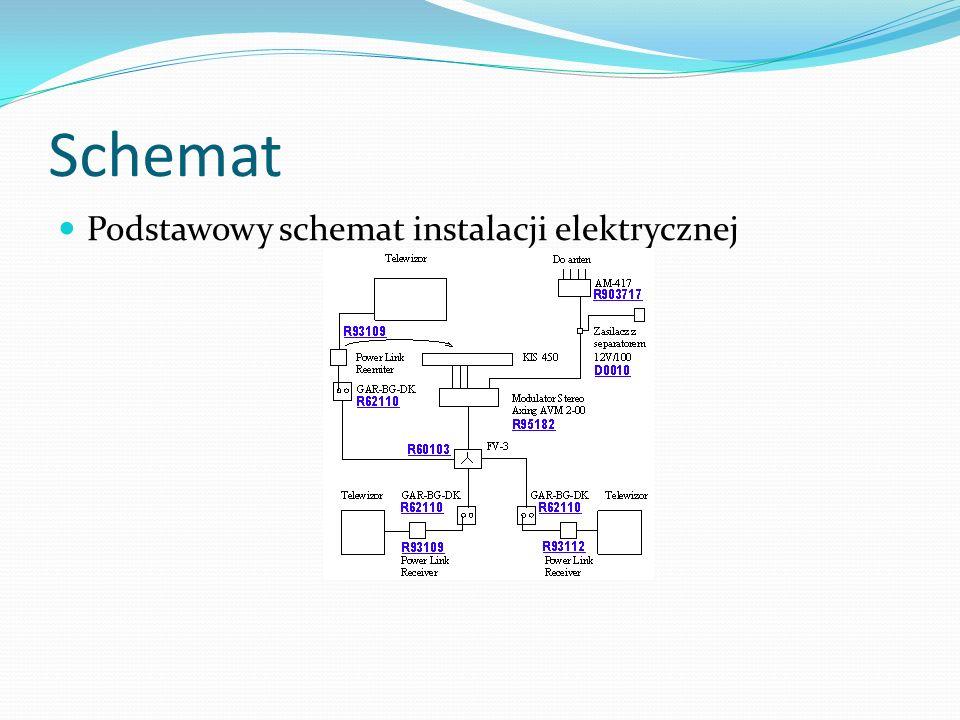 Schemat Podstawowy schemat instalacji elektrycznej