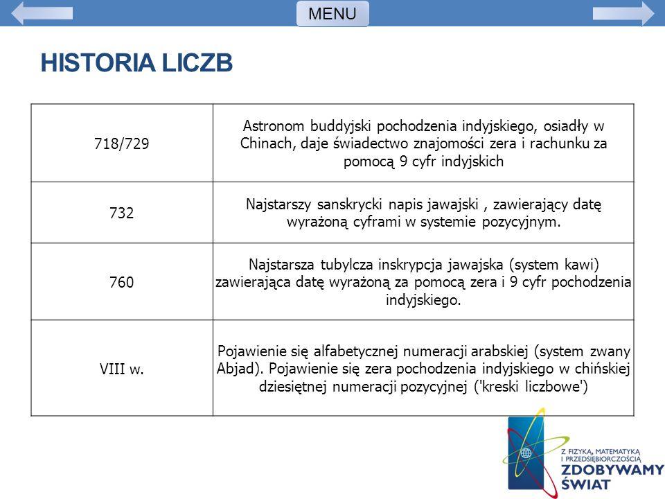 MENU Historia liczb. 718/729.