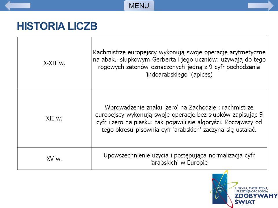 MENU Historia liczb. X-XII w.
