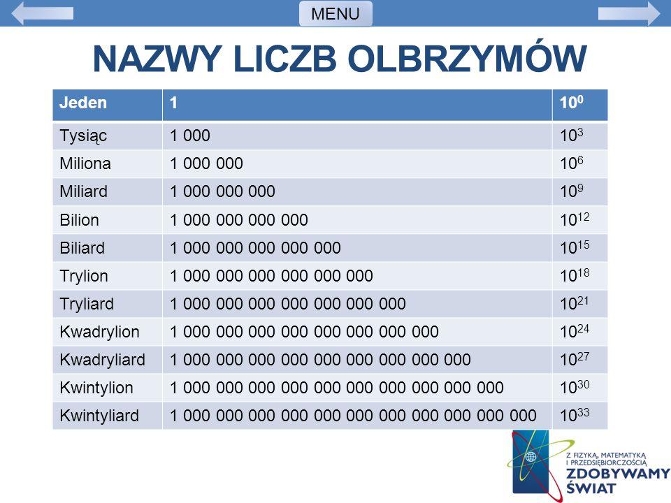 Nazwy liczb olbrzymów MENU Jeden 1 100 Tysiąc 1 000 103 Miliona