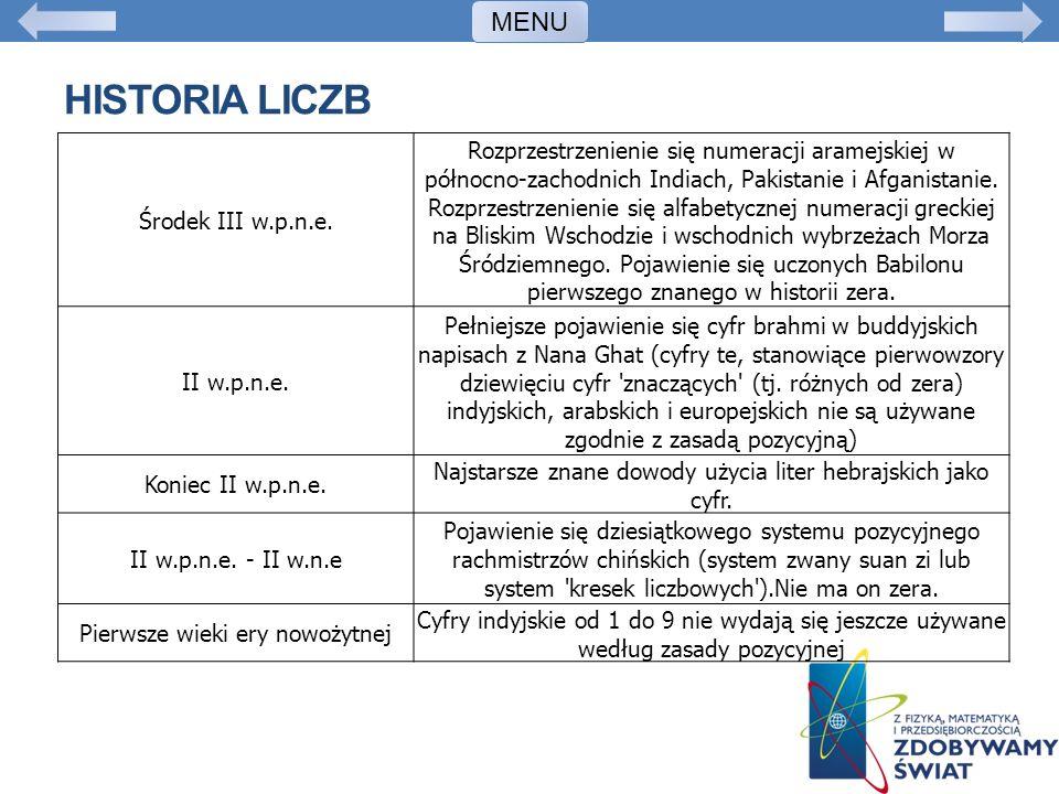 MENU Historia liczb. Środek III w.p.n.e.