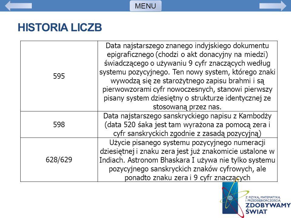 MENU Historia liczb. 595.