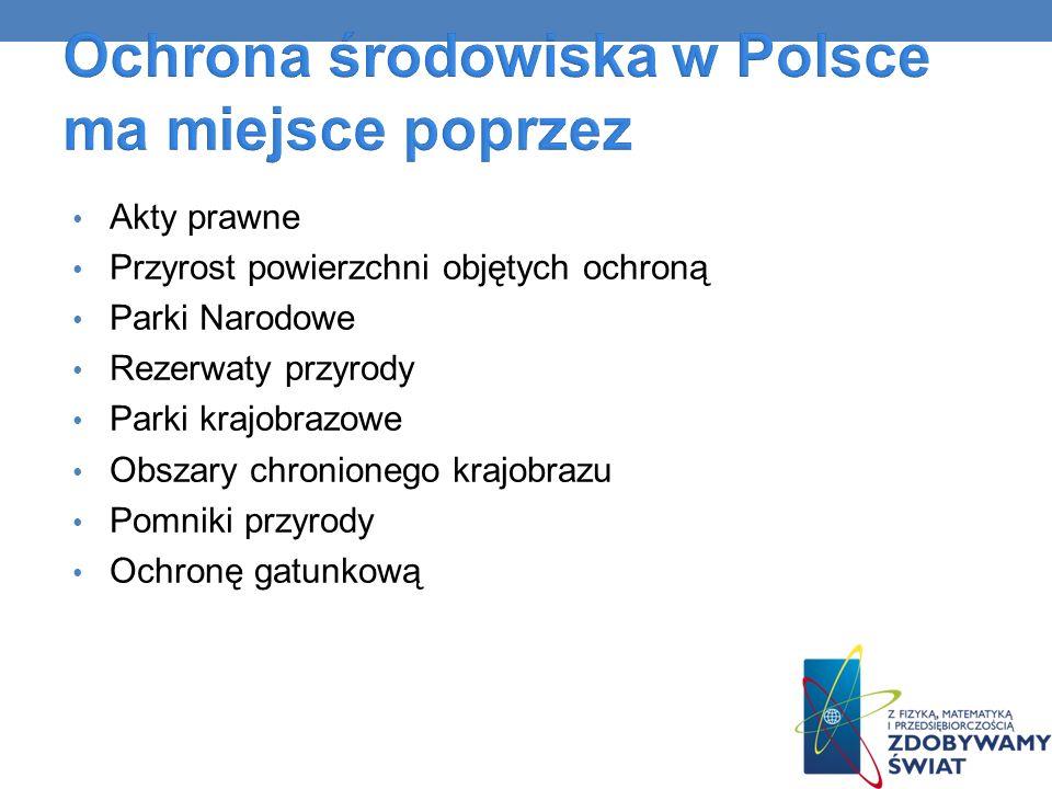 Ochrona środowiska w Polsce ma miejsce poprzez