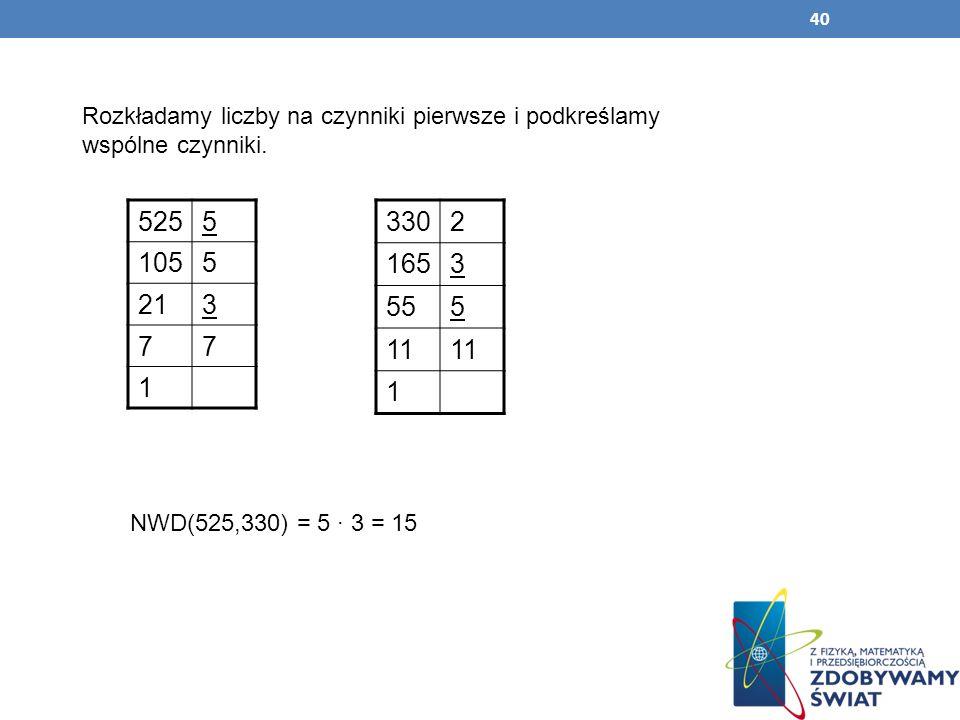 Rozkładamy liczby na czynniki pierwsze i podkreślamy wspólne czynniki.