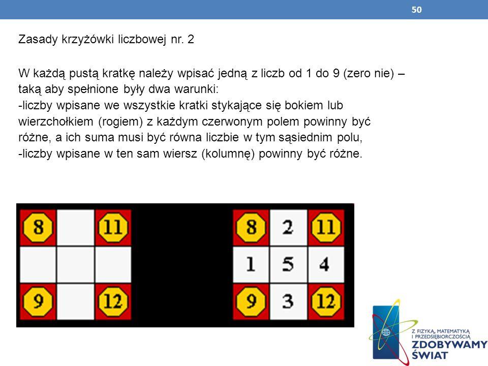 Zasady krzyżówki liczbowej nr