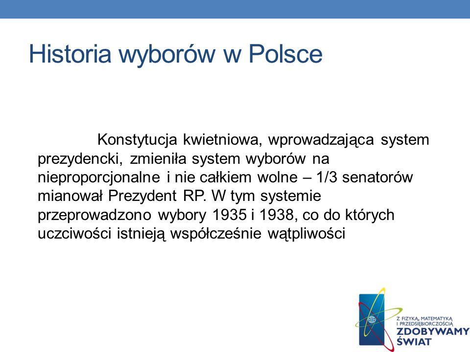 Historia wyborów w Polsce