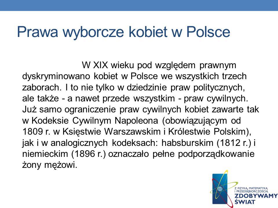 Prawa wyborcze kobiet w Polsce