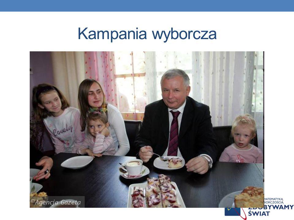 Kampania wyborcza