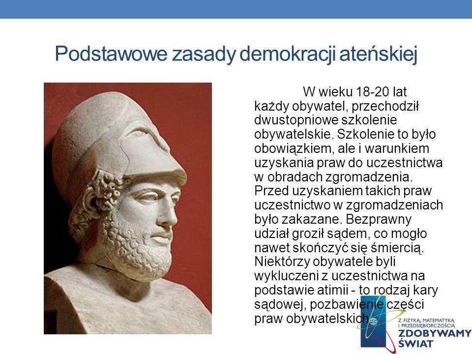 Podstawowe zasady demokracji ateńskiej