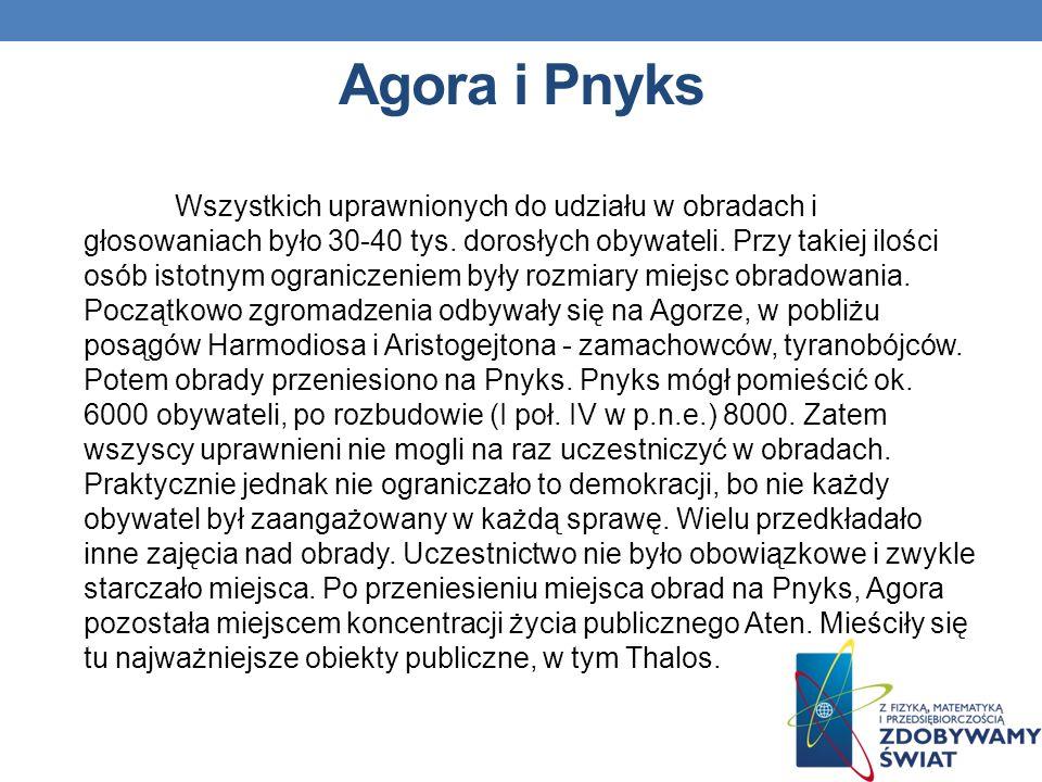 Agora i Pnyks