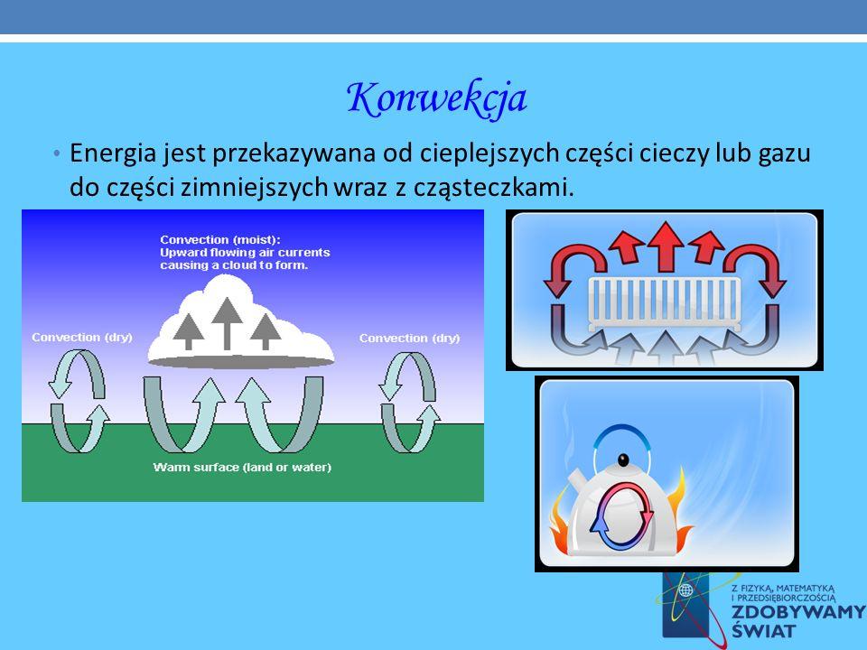 Konwekcja Energia jest przekazywana od cieplejszych części cieczy lub gazu do części zimniejszych wraz z cząsteczkami.
