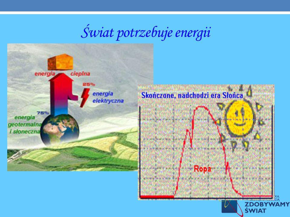 Świat potrzebuje energii