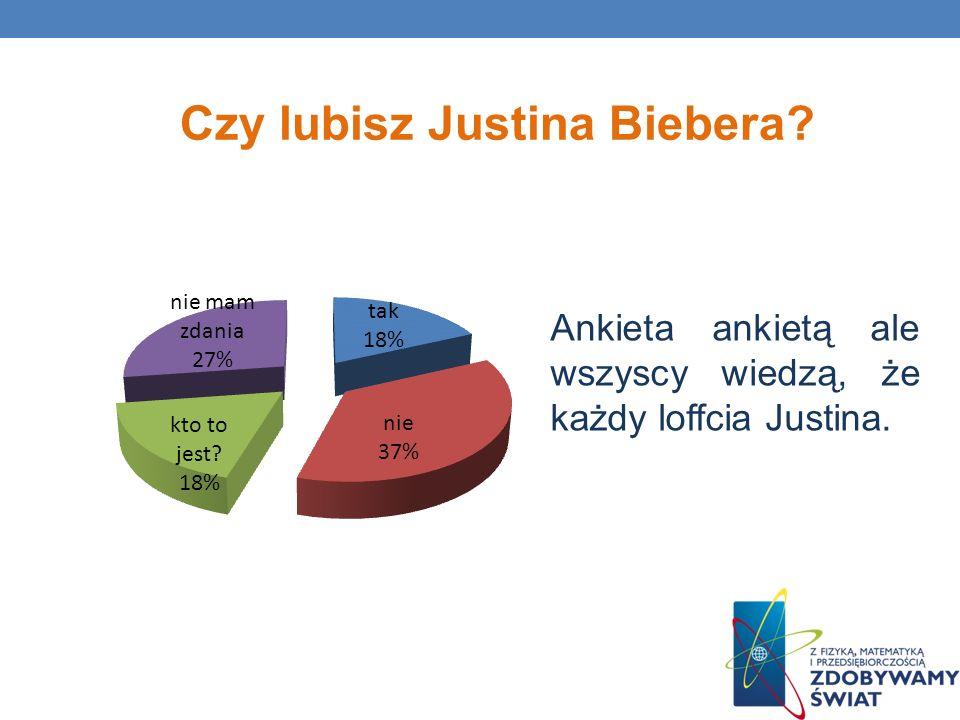 Czy lubisz Justina Biebera