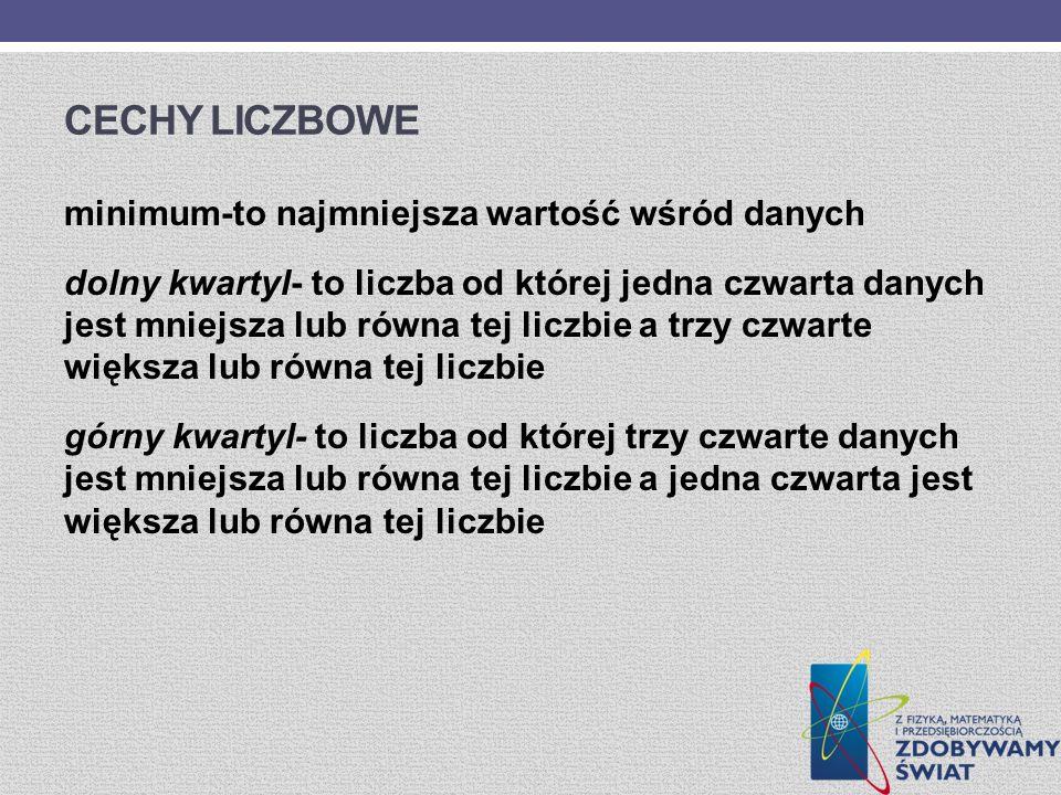 CECHY LICZBOWE