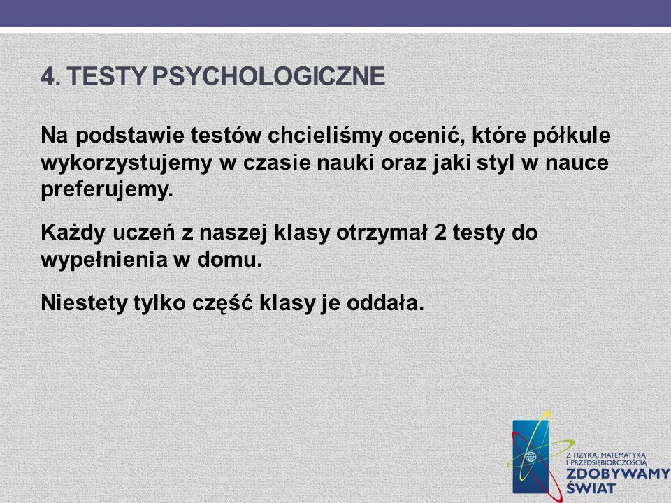 4. Testy psychologiczne