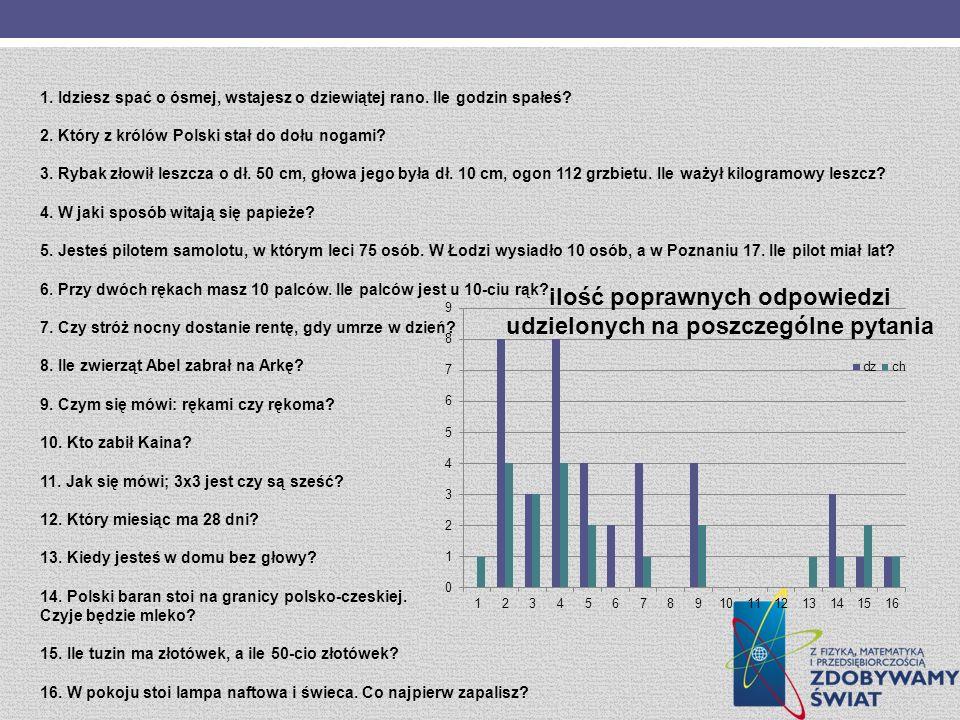 ilość poprawnych odpowiedzi udzielonych na poszczególne pytania