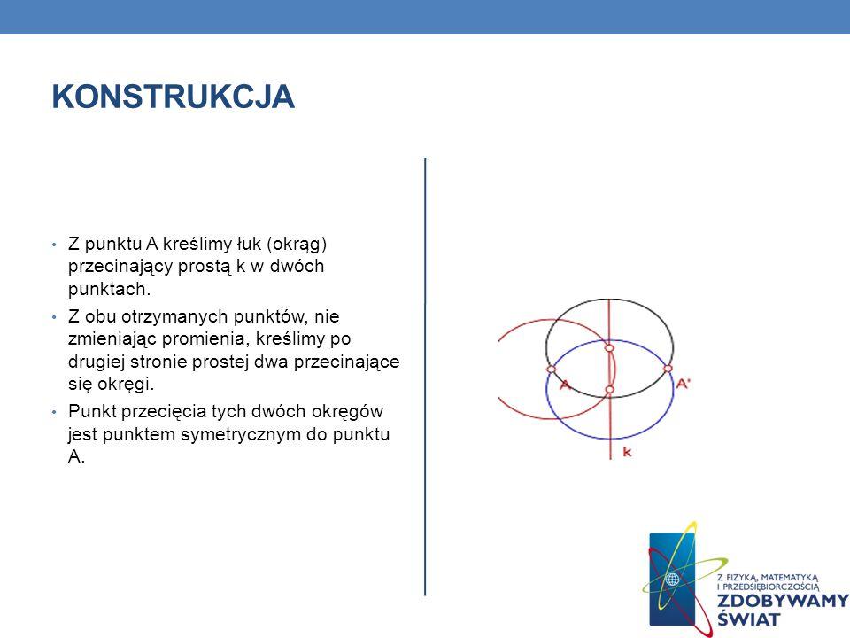 konstrukcja Z punktu A kreślimy łuk (okrąg) przecinający prostą k w dwóch punktach.