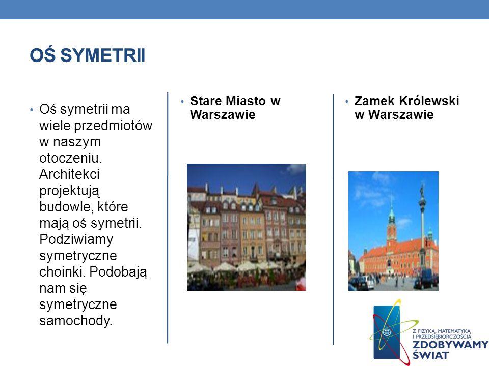 Oś symetrii Stare Miasto w Warszawie. Zamek Królewski w Warszawie.